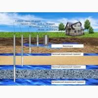 Коммерческое предложение артезианской воды. От Белорусского поставщика. С 1 тонны